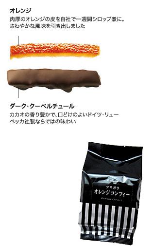 オレンジコンフィー(1袋 100g)